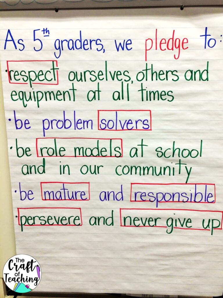"""An anchor chart titles """"As 5th graders, we pledge to:"""" Student expectations are listed below."""