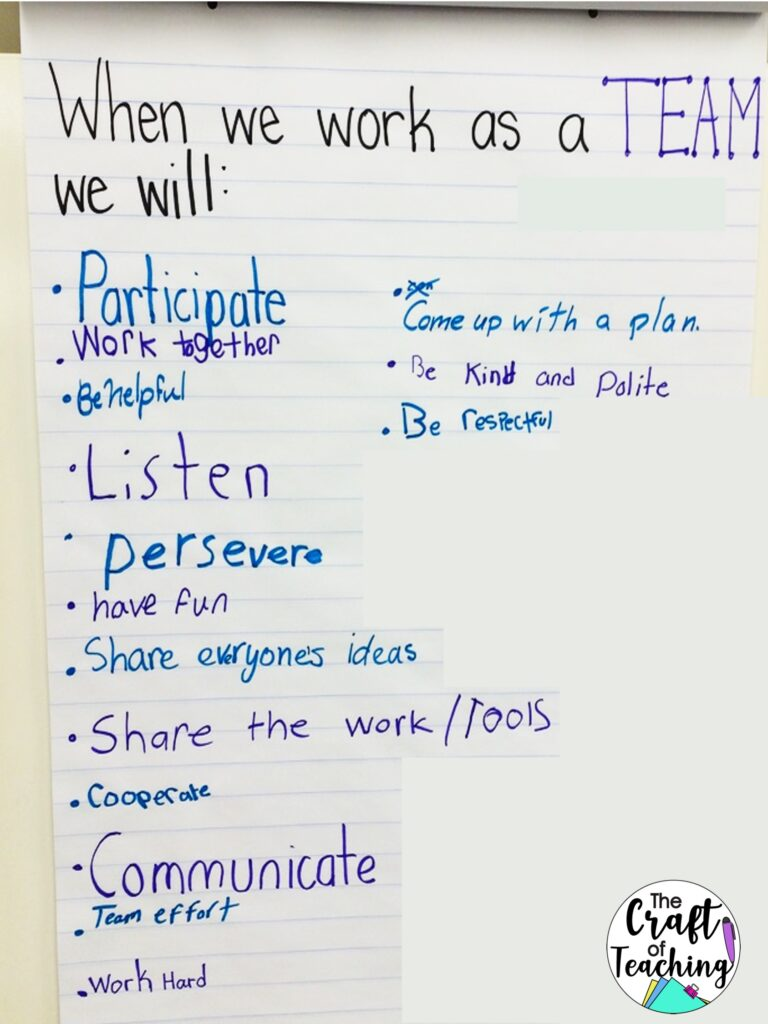 """An anchor chart titled """"When We Work As a Team We Will"""" used for creating a positive classroom community."""